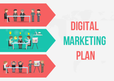 22 bước lập Digital Marketing Plan 2019