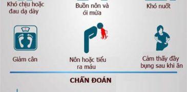Tổng hợp 10 bài viết hay về sức khỏe và cuộc sống trên KyNangMoi.info