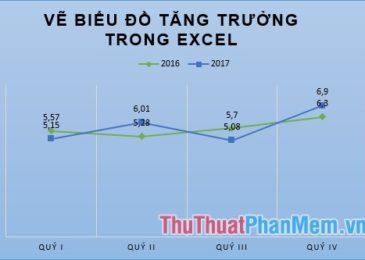 Cách vẽ biểu đồ tăng trưởng trong Excel