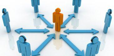 Quan hệ giữa các chức năng quản trị trong doanh nghiệp