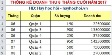 Cách sử dụng Consolidate và Subtotal để thống kê dữ liệu trong Excel – How to use Consolidate in Excel