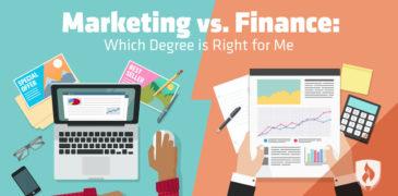 Marketing và Tài chính