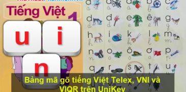 Bảng mã gõ tiếng Việt Telex, VNI và VIQR trên UniKey