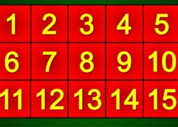 Cách làm trò chơi lucky number trên PowerPoint