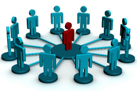 Bản chất và vòng ngoài của lãnh đạo doanh nghiệp